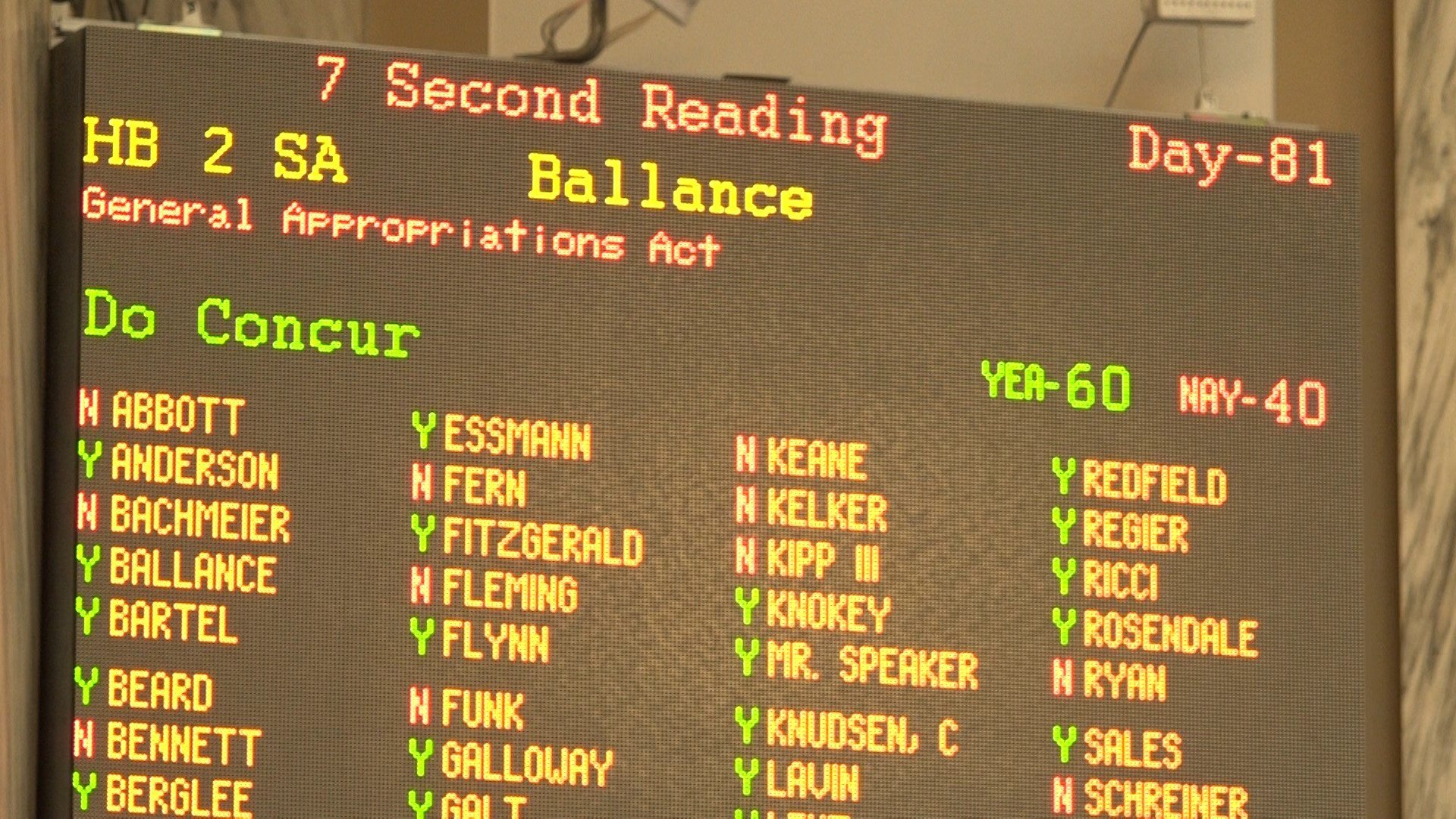 MT House endorses key budget bill